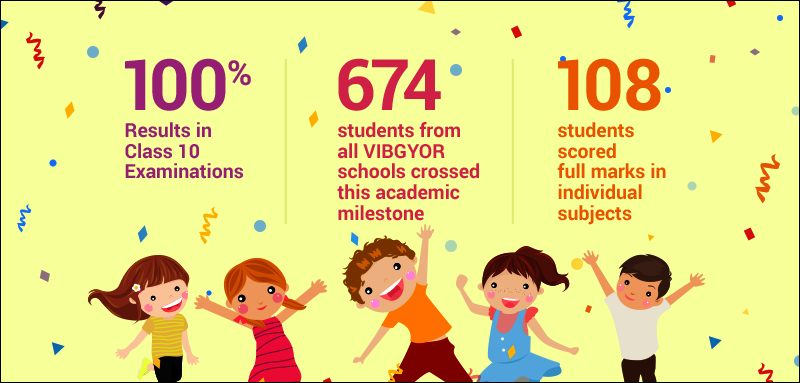 100% Results at VIBGYOR Group of Schools