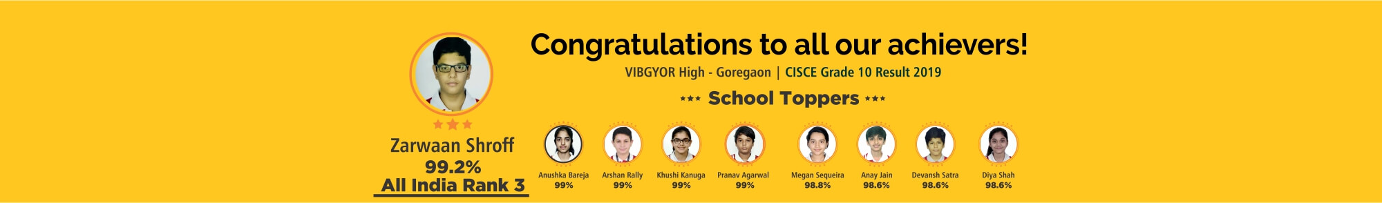VIBGYOR High Kids