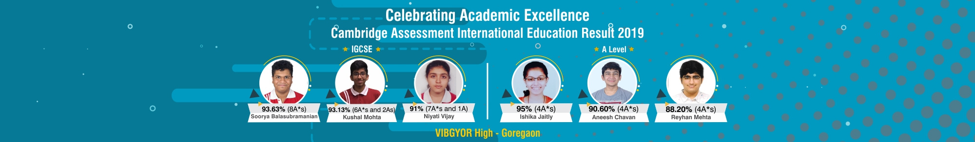 ICSE | IGCSE | International Schools in Mumbai - VIBGYOR High